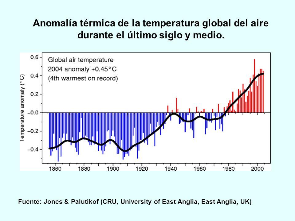 Anomalía térmica de la temperatura global del aire durante el último siglo y medio.