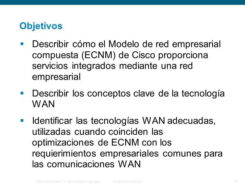 Objetivos Describir cómo el Modelo de red empresarial compuesta (ECNM) de Cisco proporciona servicios integrados mediante una red empresarial.