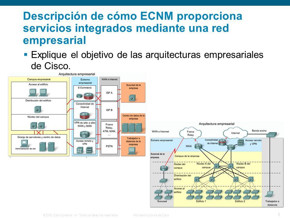 Descripción de cómo ECNM proporciona servicios integrados mediante una red empresarial