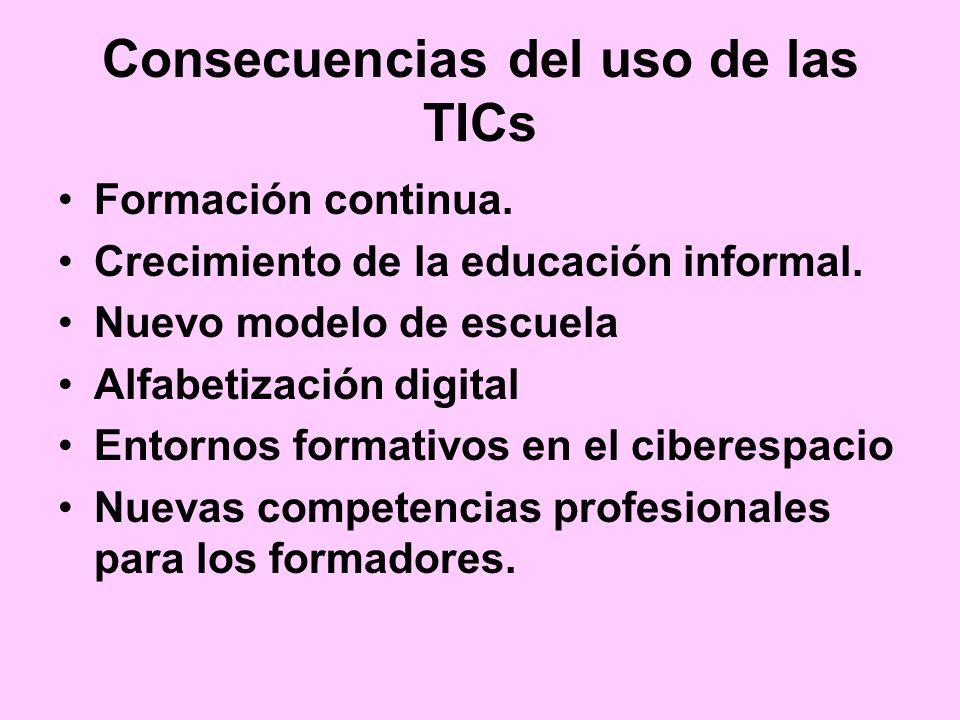 Consecuencias del uso de las TICs