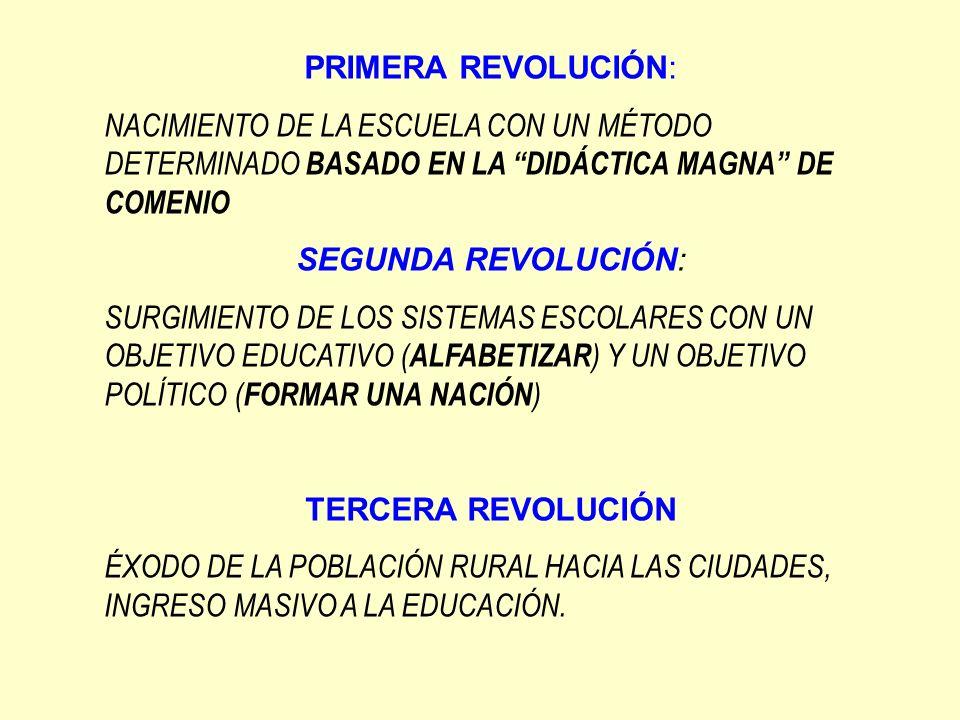 PRIMERA REVOLUCIÓN: NACIMIENTO DE LA ESCUELA CON UN MÉTODO DETERMINADO BASADO EN LA DIDÁCTICA MAGNA DE COMENIO.
