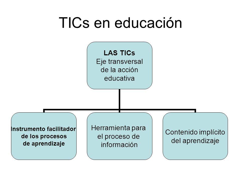 TICs en educación