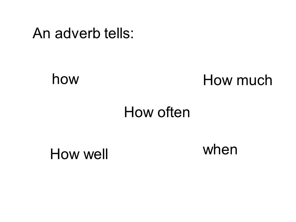 An adverb tells: how How much How often when How well