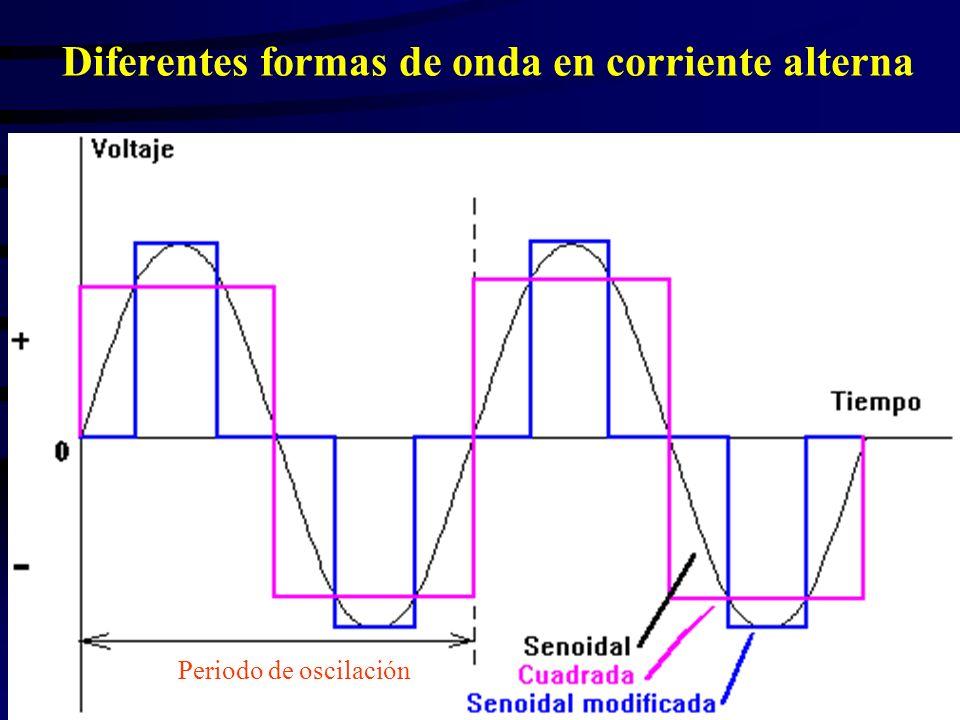 Diferentes formas de onda en corriente alterna