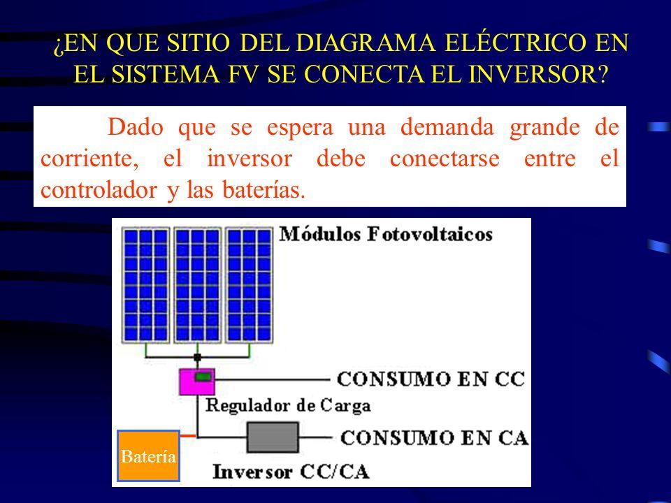 ¿EN QUE SITIO DEL DIAGRAMA ELÉCTRICO EN EL SISTEMA FV SE CONECTA EL INVERSOR