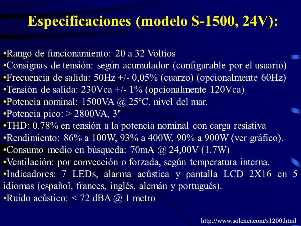 Especificaciones (modelo S-1500, 24V):