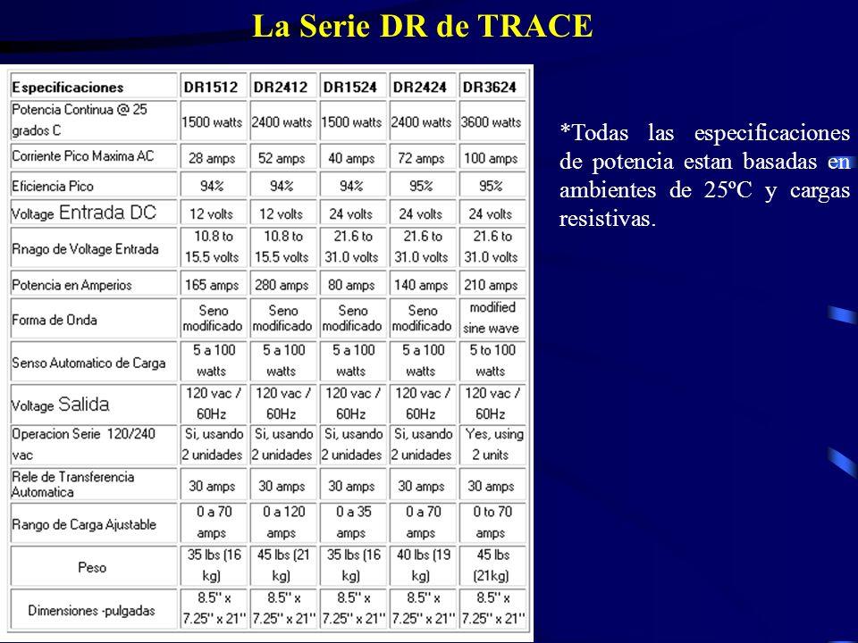 La Serie DR de TRACE *Todas las especificaciones de potencia estan basadas en ambientes de 25ºC y cargas resistivas.