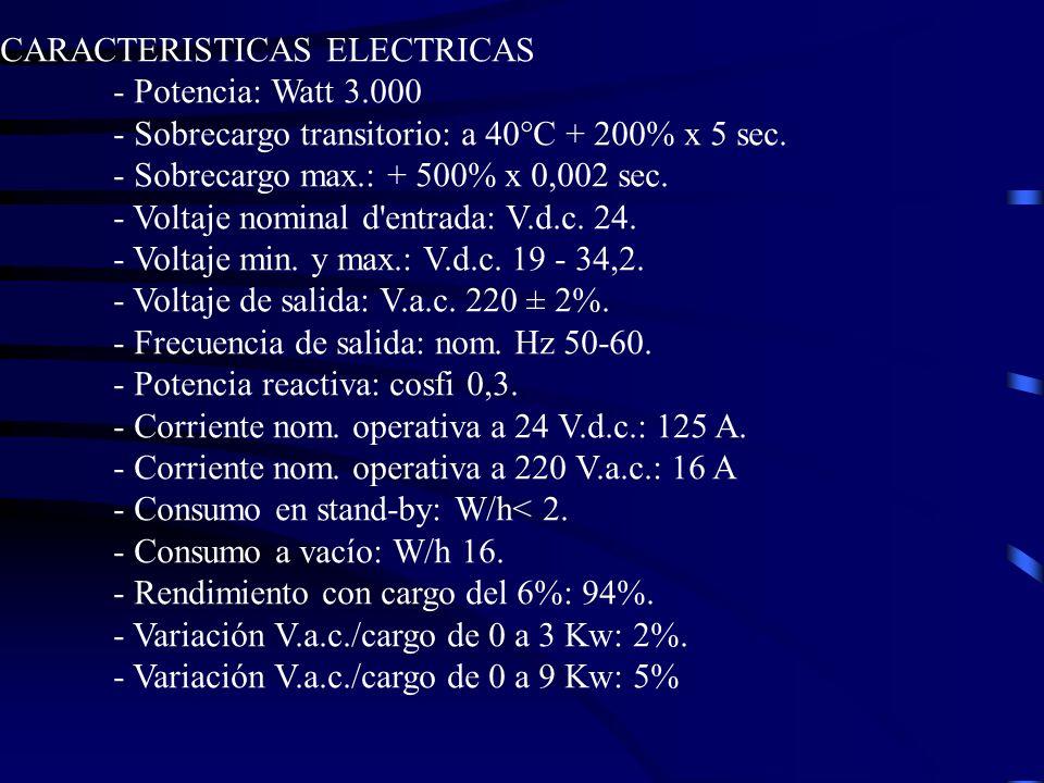 CARACTERISTICAS ELECTRICAS