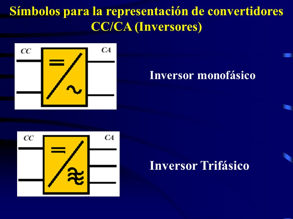 Símbolos para la representación de convertidores CC/CA (Inversores)