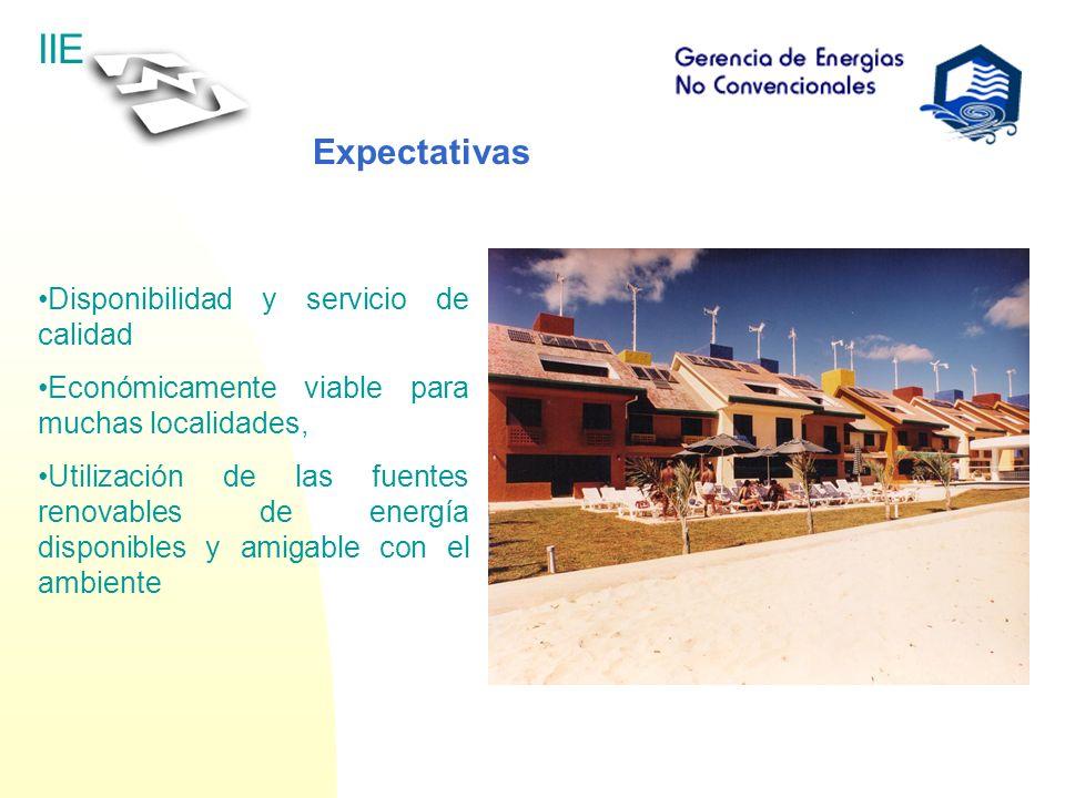 Expectativas Disponibilidad y servicio de calidad