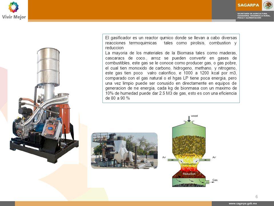 El gasificador es un reactor qumico donde se llevan a cabo diversas reacciones termoquimicas tales como pirolisis, combustion y reduccion