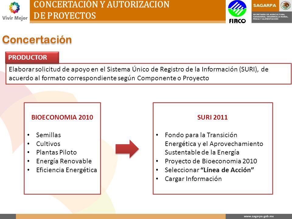 Concertación CONCERTACIÓN Y AUTORIZACION DE PROYECTOS PRODUCTOR