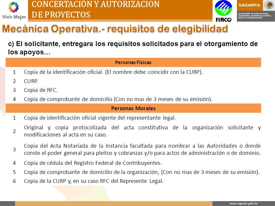 Mecánica Operativa.- requisitos de elegibilidad