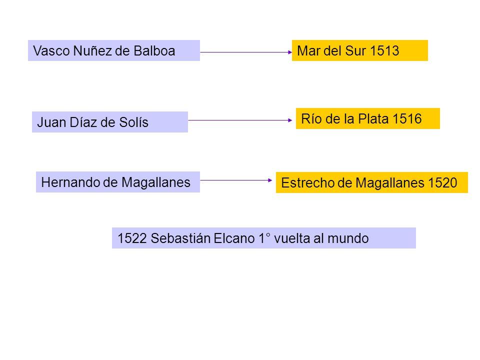 Vasco Nuñez de Balboa Mar del Sur 1513. Río de la Plata 1516. Juan Díaz de Solís. Hernando de Magallanes.