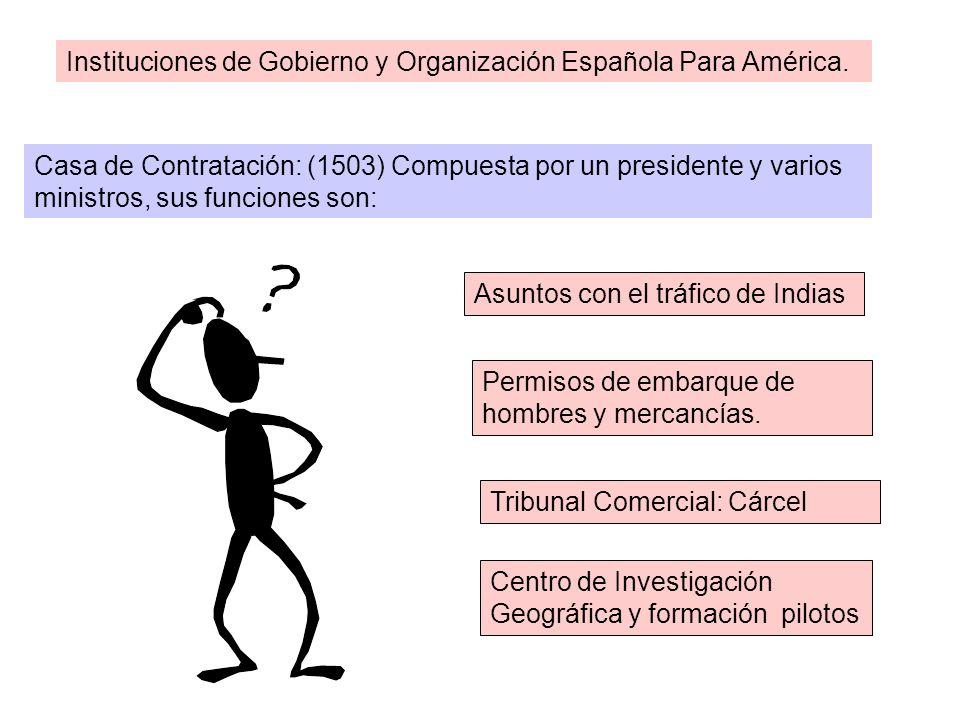 Instituciones de Gobierno y Organización Española Para América.