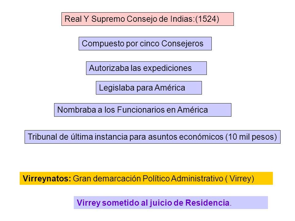 Real Y Supremo Consejo de Indias:(1524)