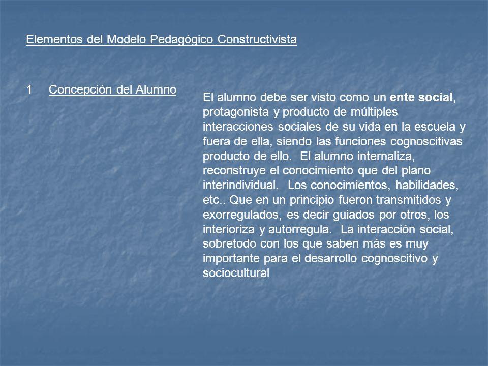 Elementos del Modelo Pedagógico Constructivista