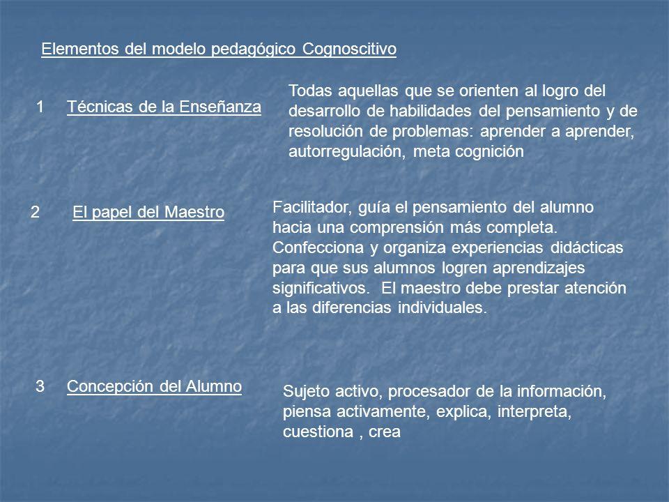 Elementos del modelo pedagógico Cognoscitivo