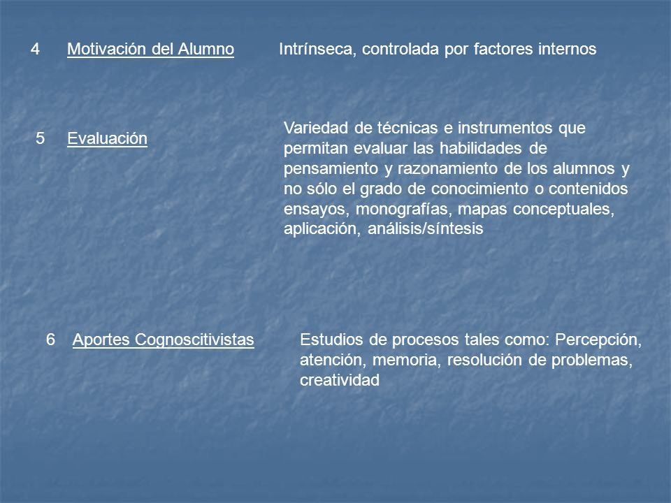4 Motivación del Alumno. Intrínseca, controlada por factores internos.