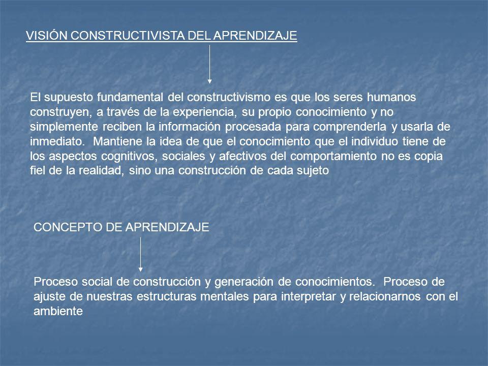 VISIÓN CONSTRUCTIVISTA DEL APRENDIZAJE
