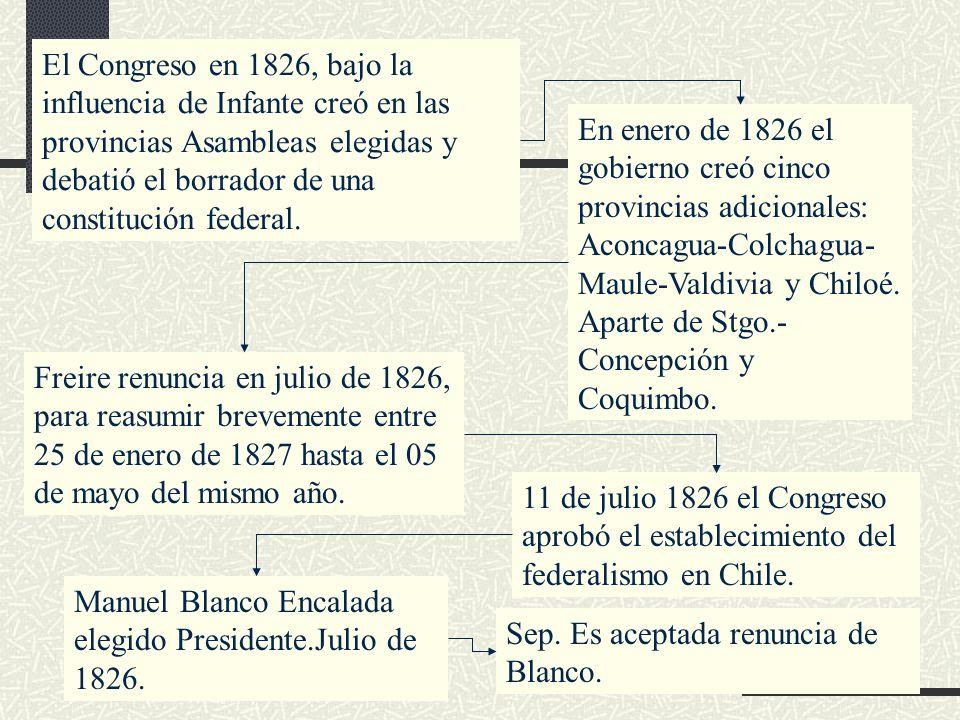 El Congreso en 1826, bajo la influencia de Infante creó en las provincias Asambleas elegidas y debatió el borrador de una constitución federal.