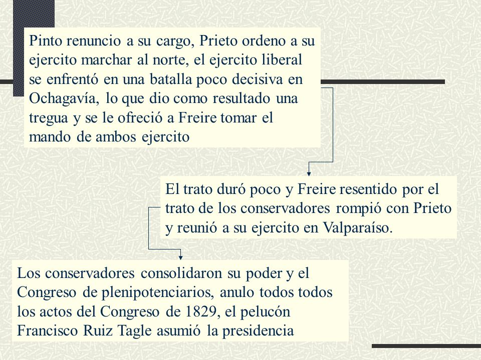 Pinto renuncio a su cargo, Prieto ordeno a su ejercito marchar al norte, el ejercito liberal se enfrentó en una batalla poco decisiva en Ochagavía, lo que dio como resultado una tregua y se le ofreció a Freire tomar el mando de ambos ejercito