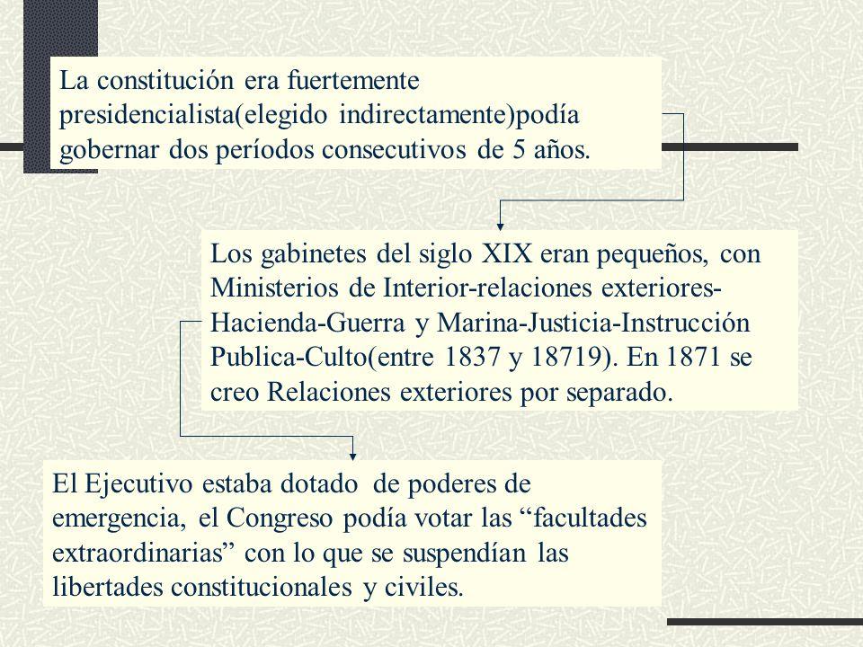 La constitución era fuertemente presidencialista(elegido indirectamente)podía gobernar dos períodos consecutivos de 5 años.