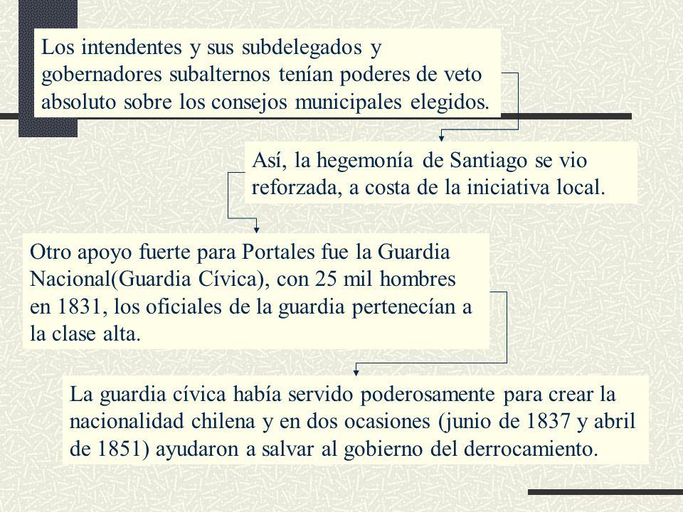 Los intendentes y sus subdelegados y gobernadores subalternos tenían poderes de veto absoluto sobre los consejos municipales elegidos.
