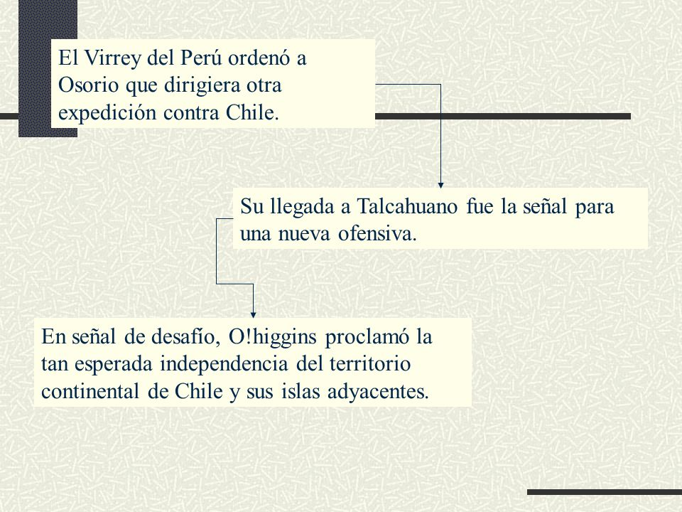 El Virrey del Perú ordenó a Osorio que dirigiera otra expedición contra Chile.