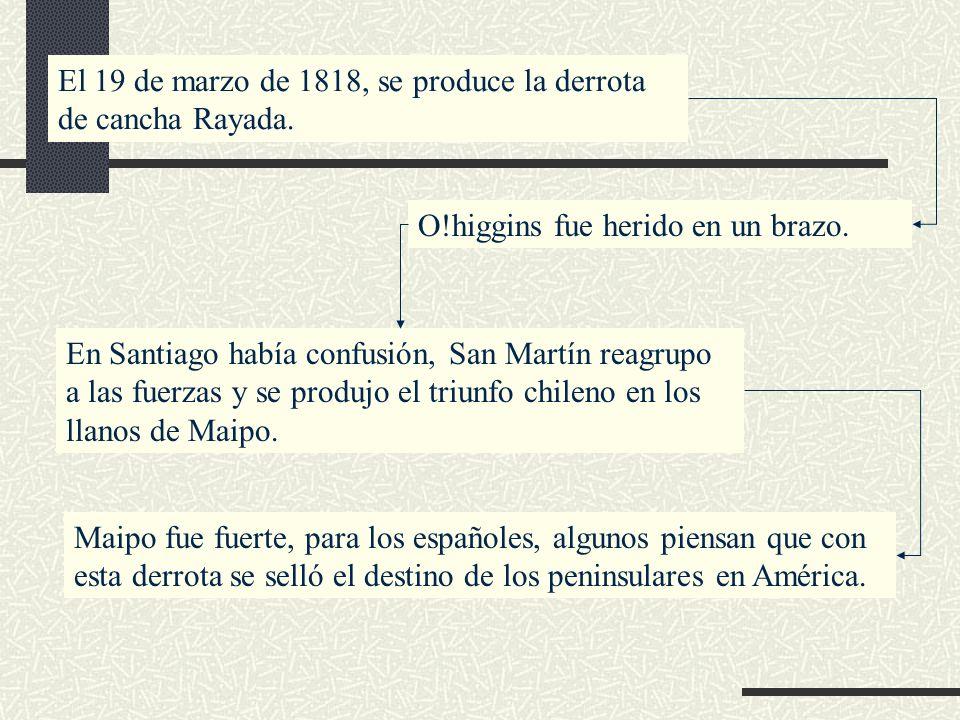El 19 de marzo de 1818, se produce la derrota de cancha Rayada.