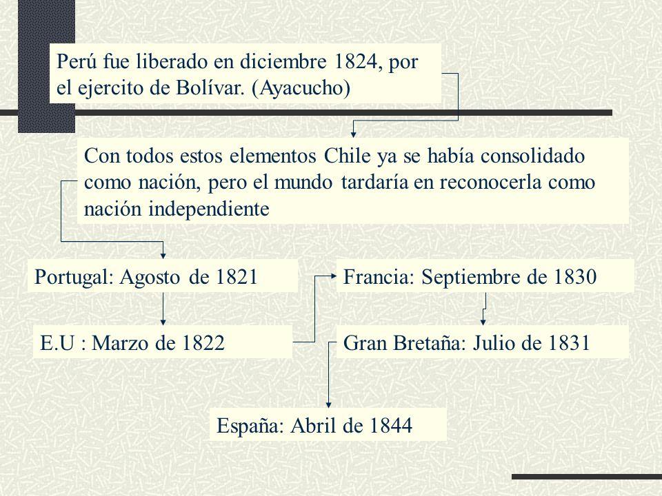 Perú fue liberado en diciembre 1824, por el ejercito de Bolívar