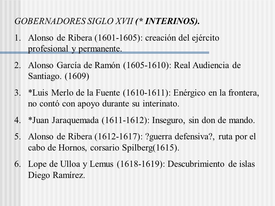 GOBERNADORES SIGLO XVII (* INTERINOS).