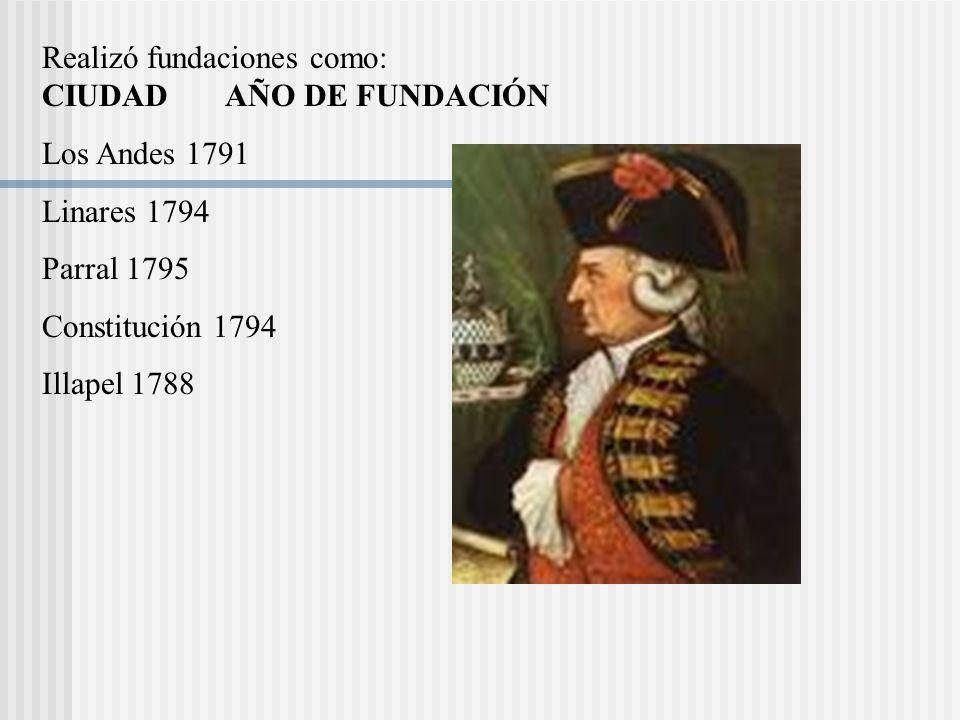 Realizó fundaciones como: CIUDAD AÑO DE FUNDACIÓN