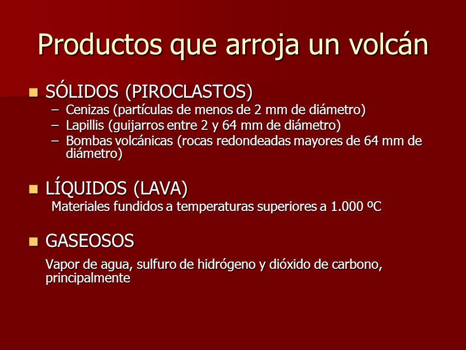 Productos que arroja un volcán