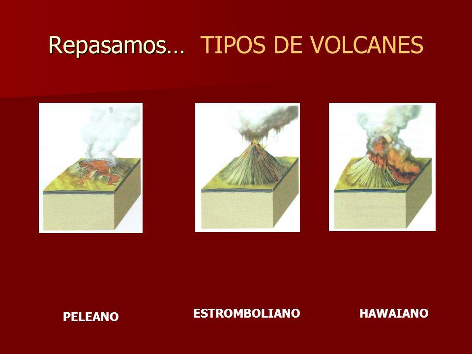 Repasamos… TIPOS DE VOLCANES