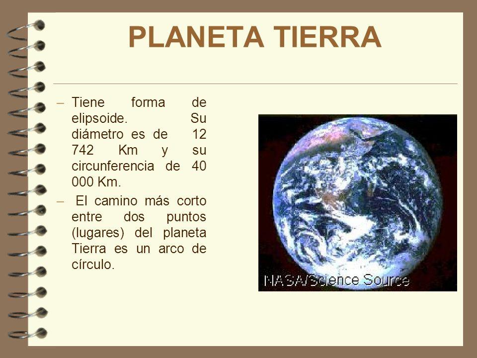 PLANETA TIERRA Tiene forma de elipsoide. Su diámetro es de 12 742 Km y su circunferencia de 40 000 Km.