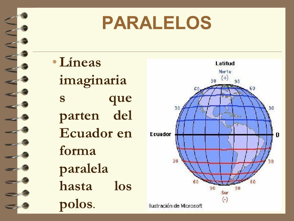PARALELOS Líneas imaginarias que parten del Ecuador en forma paralela hasta los polos.