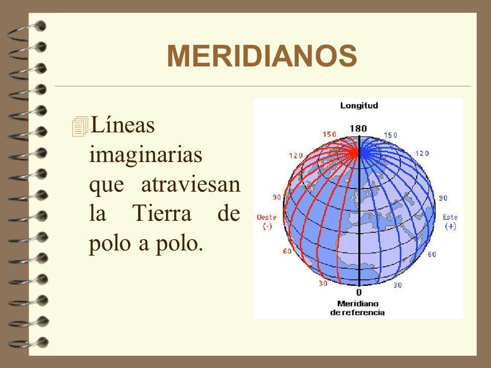 MERIDIANOS Líneas imaginarias que atraviesan la Tierra de polo a polo.