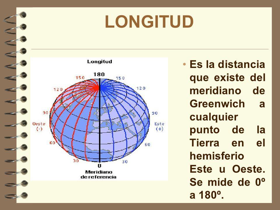 LONGITUD Es la distancia que existe del meridiano de Greenwich a cualquier punto de la Tierra en el hemisferio Este u Oeste.