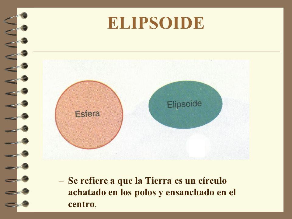 ELIPSOIDE Se refiere a que la Tierra es un círculo achatado en los polos y ensanchado en el centro.
