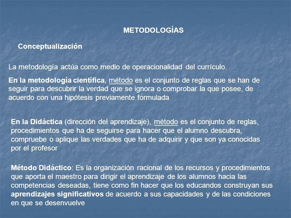 METODOLOGÍAS Conceptualización. La metodología actúa como medio de operacionalidad del currículo.