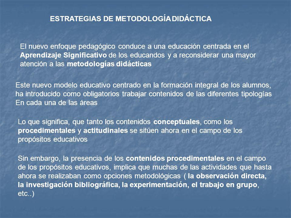 ESTRATEGIAS DE METODOLOGÍA DIDÁCTICA