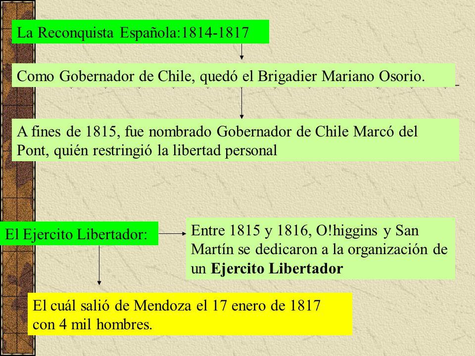 La Reconquista Española:1814-1817