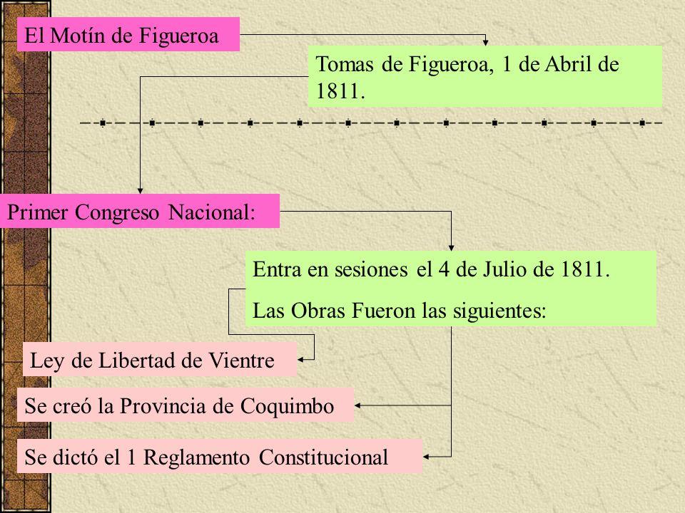 El Motín de Figueroa Tomas de Figueroa, 1 de Abril de 1811. Primer Congreso Nacional: Entra en sesiones el 4 de Julio de 1811.