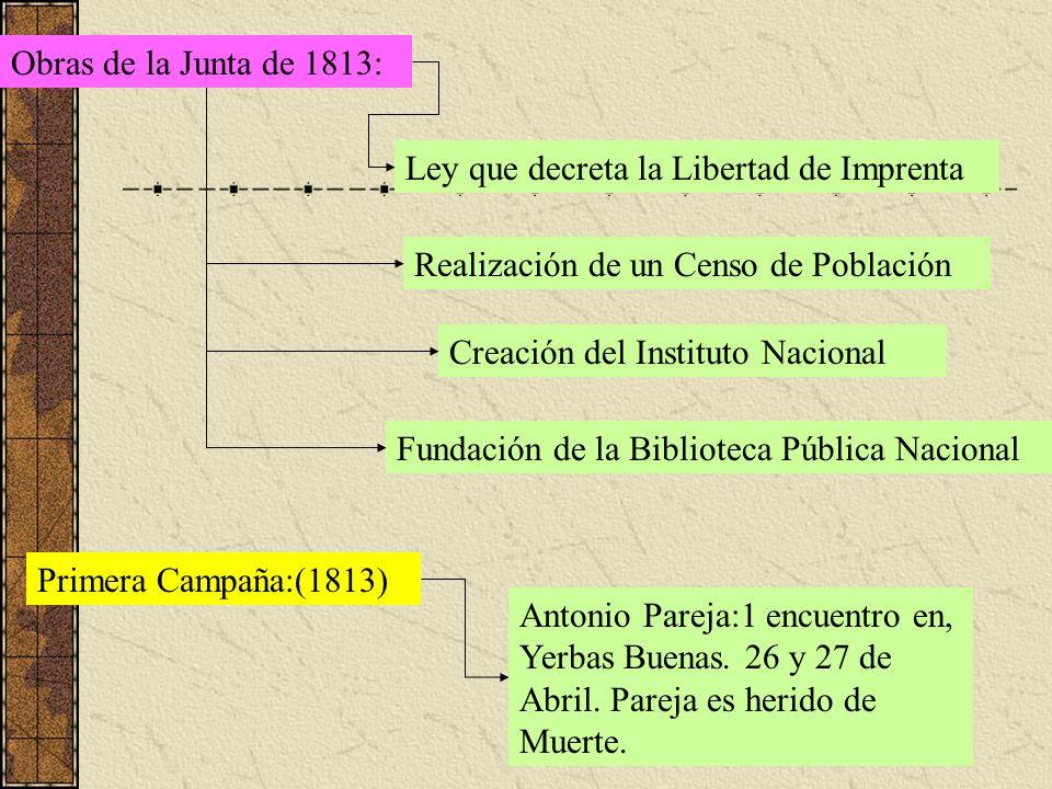 Obras de la Junta de 1813: Ley que decreta la Libertad de Imprenta. Realización de un Censo de Población.