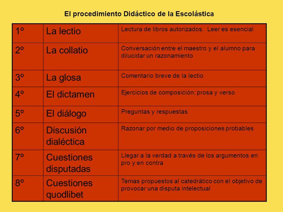 El procedimiento Didáctico de la Escolástica