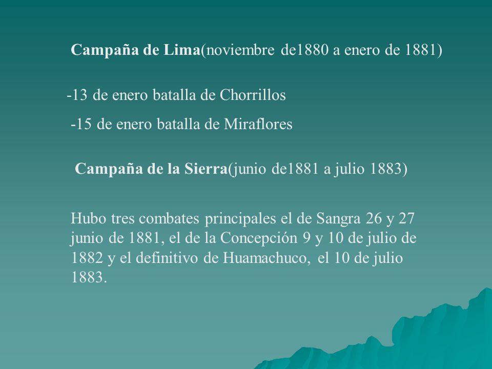 Campaña de Lima(noviembre de1880 a enero de 1881)