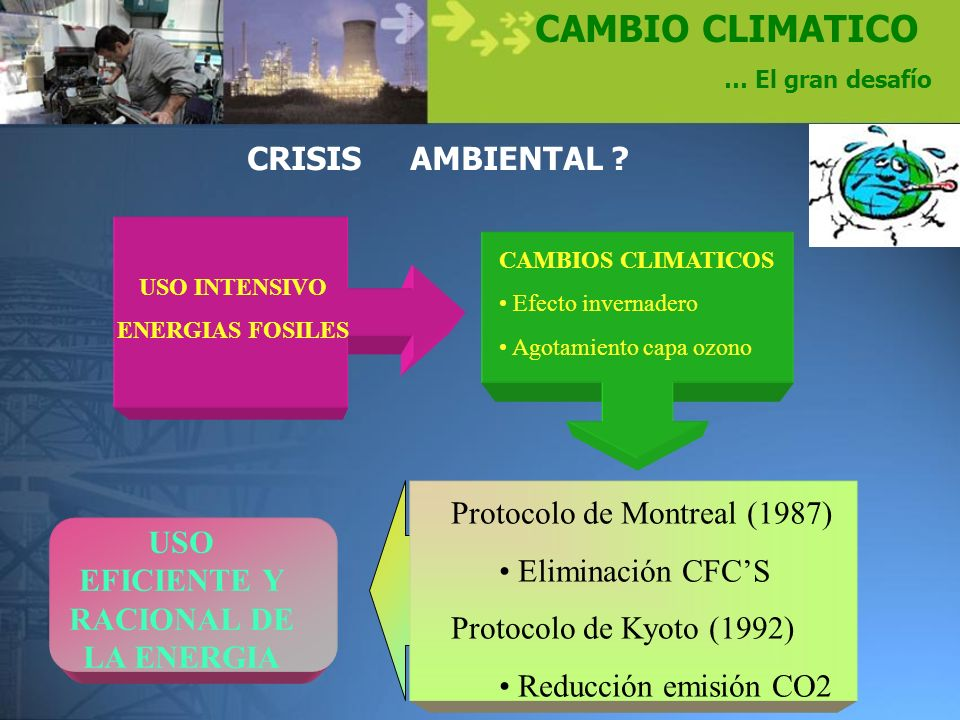 USO EFICIENTE Y RACIONAL DE LA ENERGIA