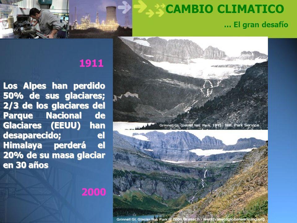 CAMBIO CLIMATICO … El gran desafío. 1911.