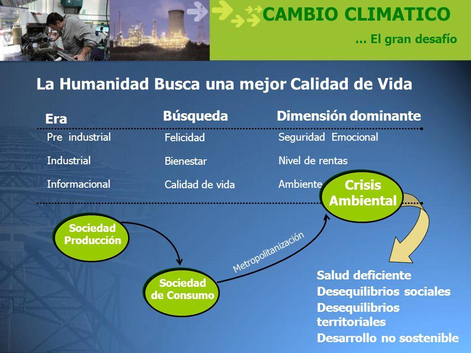 CAMBIO CLIMATICO La Humanidad Busca una mejor Calidad de Vida